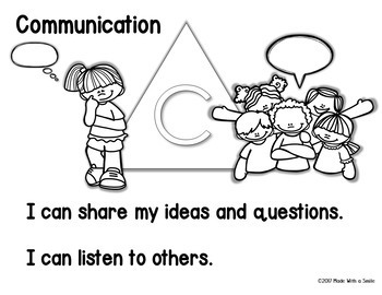 Primary Core Competencies Posters With Images