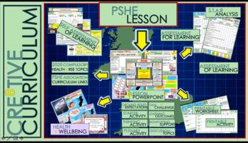 New Psychoactive Substances NPS Drugs Education