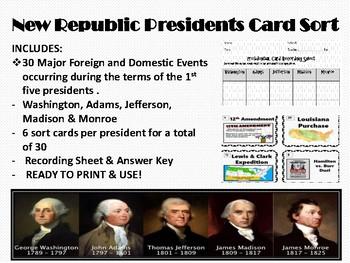 New Republic Presidential Card Sort