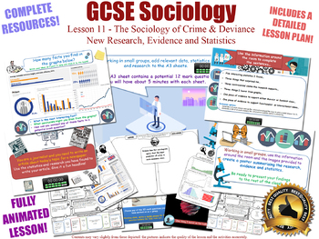 New Research, Data & Statistics - Crime & Deviance L11/20 (GCSE Sociology)