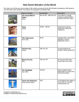 New Seven Wonders of the World (PDF)