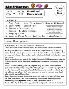 New Sex Ed. Curriculum Grade 1 Unit