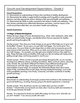 New Sex Ed. Curriculum Grade 2 Unit