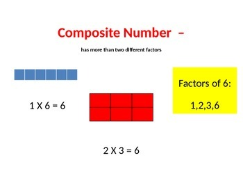 Math TEKS 5.4A Prime and Composite Vocabulary and Word Wall Cards