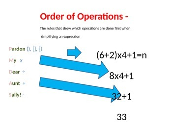 Math TEKS 5.4E & F Order of Operations & Simplifying Expressions Vocab Cards