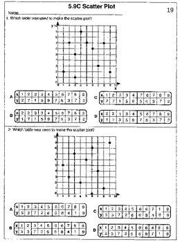 5TH New TEKS (5.9C) Frequency Table, Dot Plot, Stem-n-Leaf, Graph, Scatter Plot