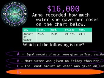New TEKS - 5th Grade Who Wants to Be A Millionaire STAAR Review Quiz Game Show