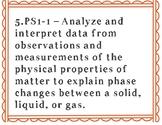 New TN Science Standards (5th Grade)