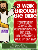 New Testament Bible Verses and Background Info (KJV School License)