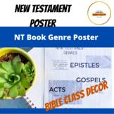 "New Testament Genres Poster (8.5""x11"")"