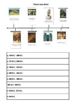 New Testament Greece & Rome Fill in Timeline worksheet w/Veritas Press timeline