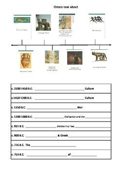 New Testament Greece & Rome Fill in the blank worksheet w/Veritas Press timeline