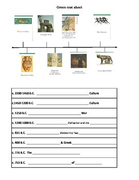 New Testament Greece & Rome Fill in the blank worksheet w/