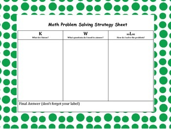 New Uses for KWL- Math Problem Solving Strategy