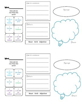 New Vocabulary Graphic Organizer