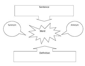 New Vocabulary Graphic Organizer