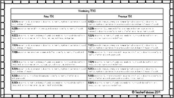 New Vocabulary TEKS Depth of Knowledge Spinners
