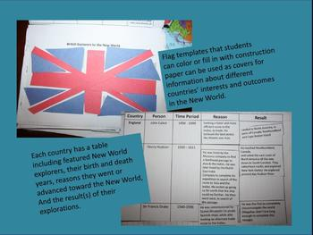 New World Explorers: Interactive Notebook & More