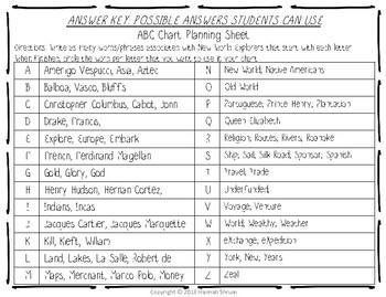 New World Explorers ABC Chart Activity