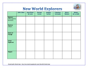 New World Explorers Table for ELLs