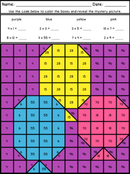 New Year's Mystery Pictures Basic Multiplication Facts 1-12 ~ Fact Fluency