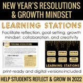 New Year's Resolutions & Growth Mindset Learning Stations