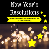 New Year's Resolutions Worksheet for Eight Categories of Goal Setting
