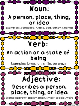 New Year's Themed Mad Libs - Nouns, Verbs, and Adjectives