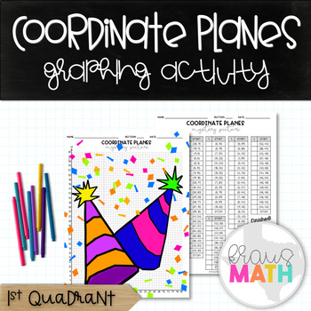 New Years Math: Coordinate Plane Graphing Activity (1st Quadrant)