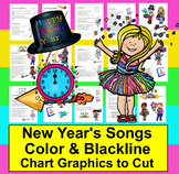 New Year's 2020 Activities: Poems / Songs  - Shared Reading Fluency