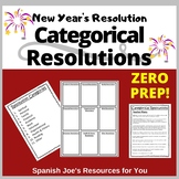 New Years Resolutions 2021 - Categorical Resolutions