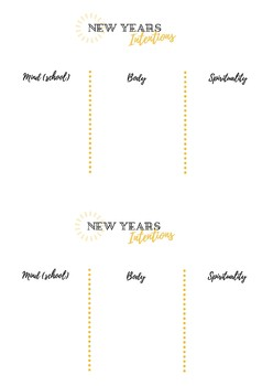 New Years Resolutions (Intentions)