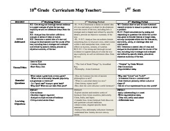 New York Common Core Curriculum Map for 10th Grade ELA