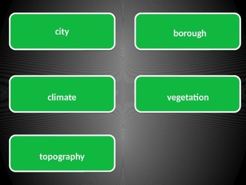 New York Geography Vocabulary Words