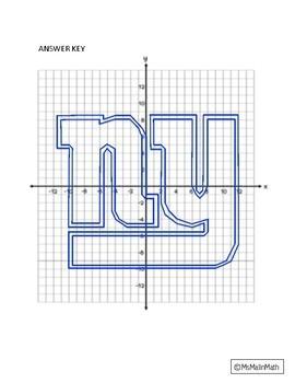 New York Giants Logo on the Coordinate Plane