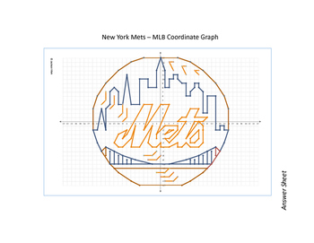 New York Mets - MLB Coordinate Graph