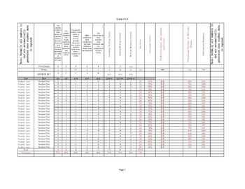 New York State 2009 Grade 6 Math Excel Spreadsheet
