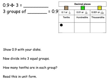 NYS 5th Grade Math Module 1 Lesson 13 Smart Notebook Lesson Multiplication