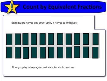 New York State 5th Grade Math Module 6 Lesson 1 Smart Note