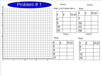 New York State 5th Grade Math Module 6 Lesson 10 Smart Notebook File