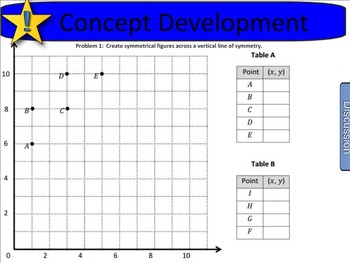 New York State 5th Grade Math Module 6 Lesson 18 Smart Notebook File