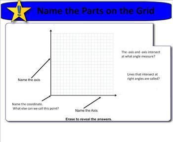New York State 5th Grade Math Module 6 Lesson 4 Smart Notebook File