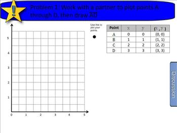 New York State 5th Grade Math Module 6 Lesson 7 Smart Notebook File