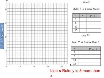 New York State 5th Grade Math Module 6 Lesson 9 Smart Notebook File
