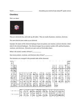 New York State 8th grade Science Cram Sheet