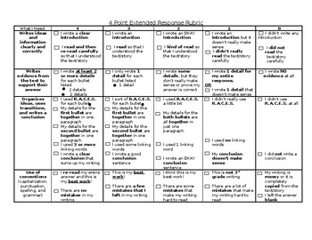 NYS ELA Test Extended Response Rubric Checklist: Student Friendly using RACES