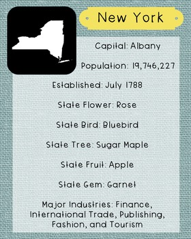 New York State Facts and Symbols Class Decor, Government, Geography