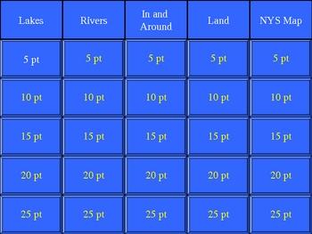 New York State Geography Jeopardy