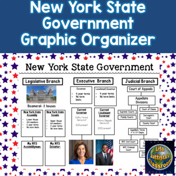 New York State Government Notes Graphic Organizer