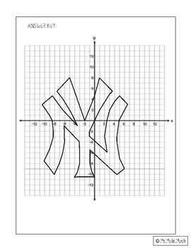 New York Yankees Logo on the Coordinate Plane